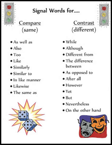 260 Best Compare and Contrast Essay Topics for Students